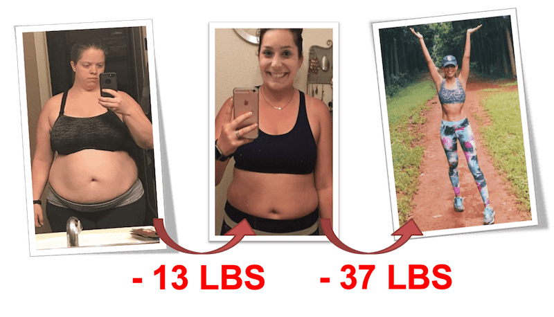 5 Minute Belly Burner Before & After Review