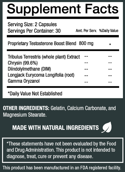 Check Main Ingredients List
